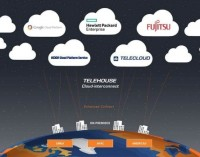 TELEHOUSE Enhance Cloud Connectivity with Cloud-Interconnect