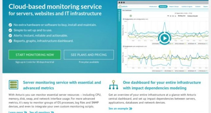 Anturis Launches New IT Monitoring Solution with Java Application Monitoring and Parallels Plesk Uptime Monitor