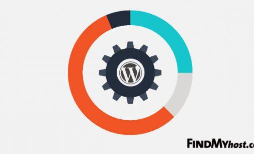 Deter WordPress Hackers With 5 Security Essentials from Liquid Web